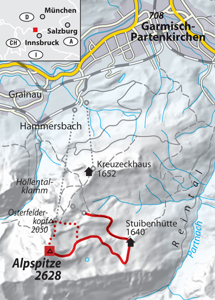 Alpspitz Varianten